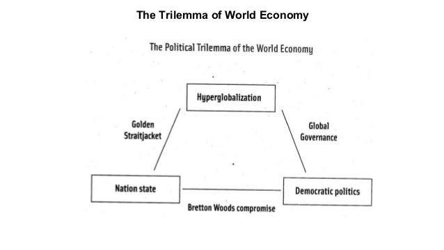 Det ekonomiska världssystemet, globalisering och klimatalarmismen – vägar framåt för vänstern och högern