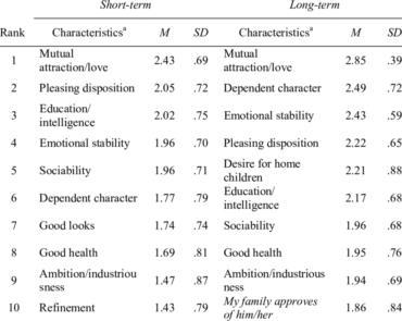 6 tips relaterade till att dejta fattiga-, medelklass- och rika tjejer